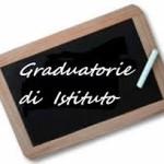 graduatorie-di-istituto