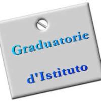 Inserimento nelle graduatorie aggiuntive d'istituto di II fascia